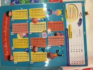 Poster - Les Tables De Multiplication